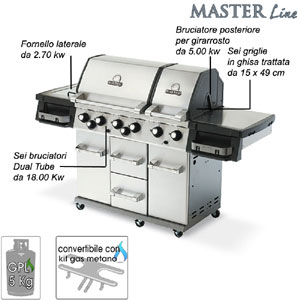 Barbecue Imperial XL 90 Sei bruciatori Dual-Tube in acciaio inox da 17.60 Kw
