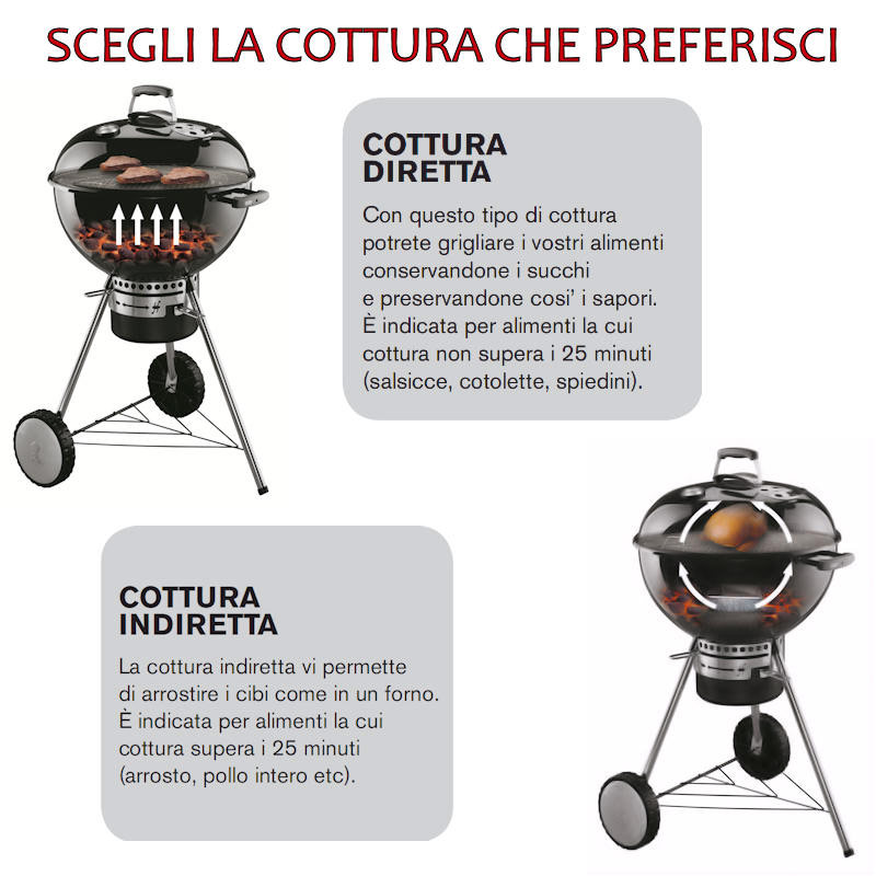 Barbecue one touch premium 57bianco weber stilcasa net for Barbecue weber one touch premium
